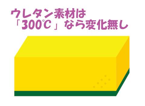 ウレタン素材の耐熱性